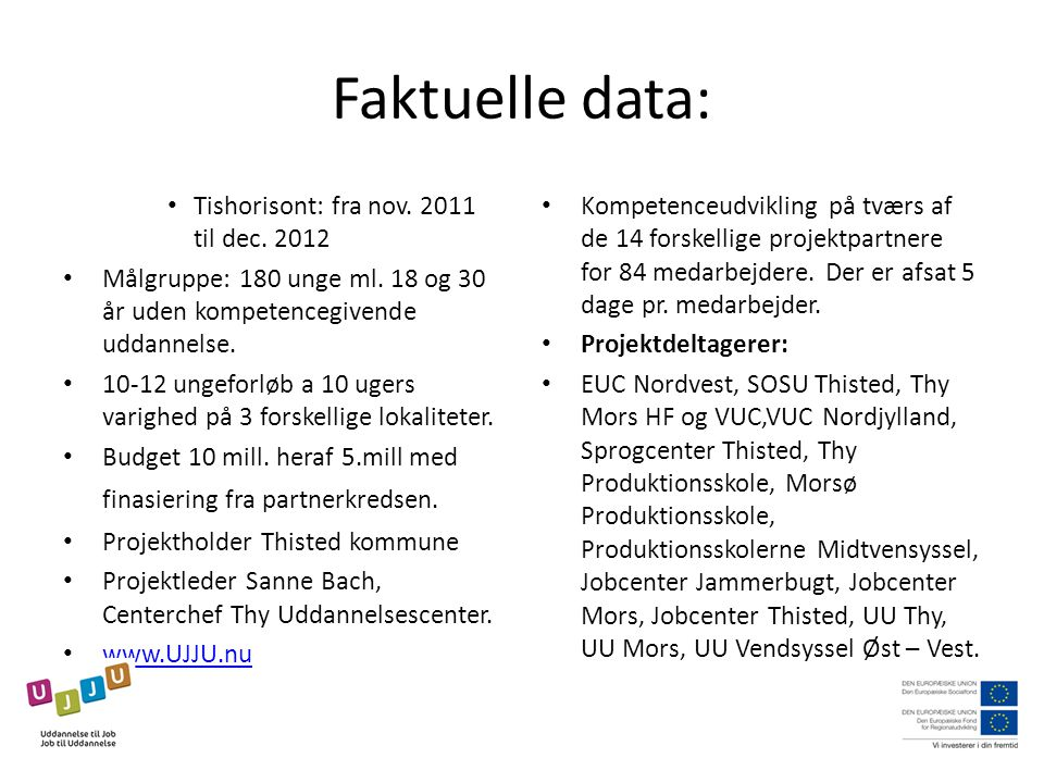 Faktuelle data: Tishorisont: fra nov. 2011 til dec. 2012