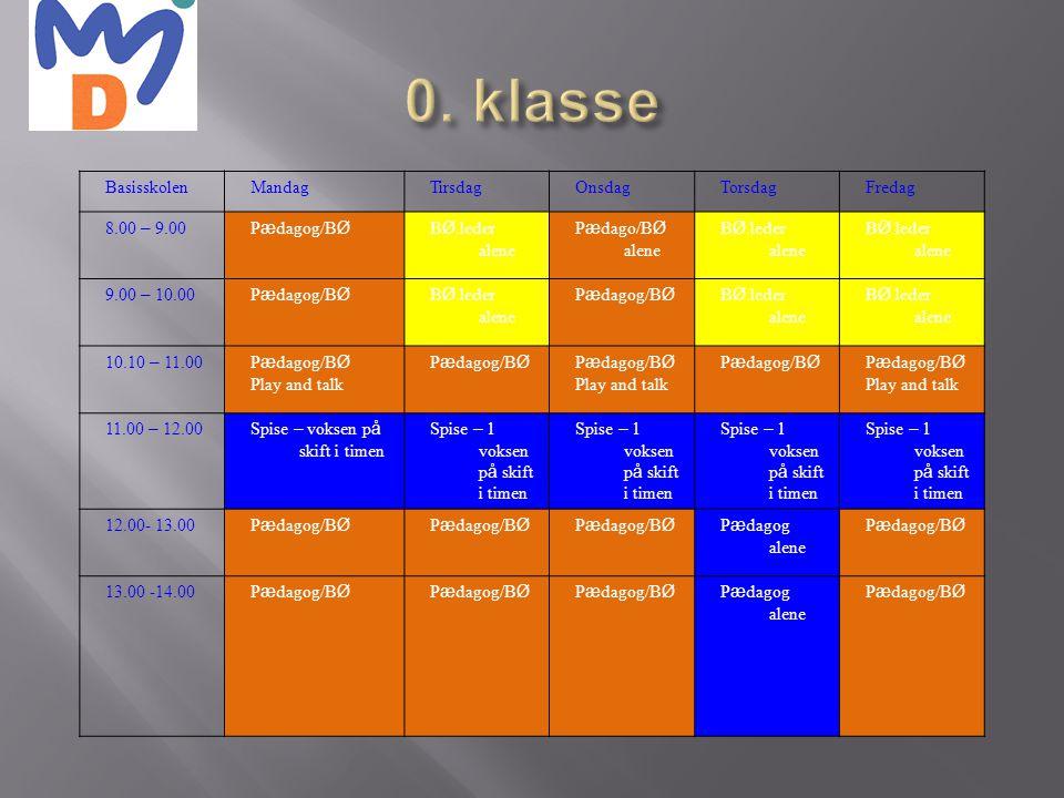 0. klasse Basisskolen Mandag Tirsdag Onsdag Torsdag Fredag 8.00 – 9.00