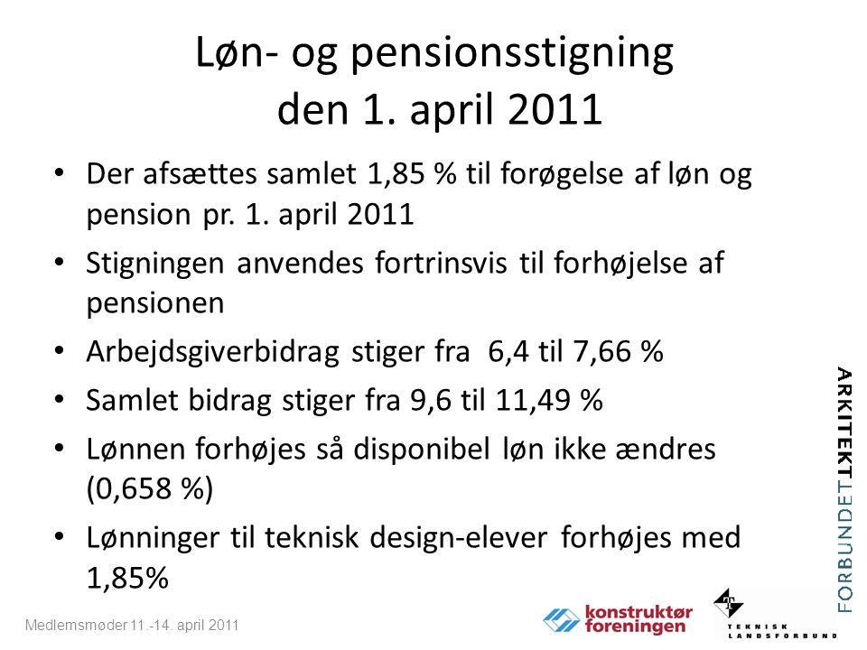 Løn- og pensionsstigning den 1. april 2011