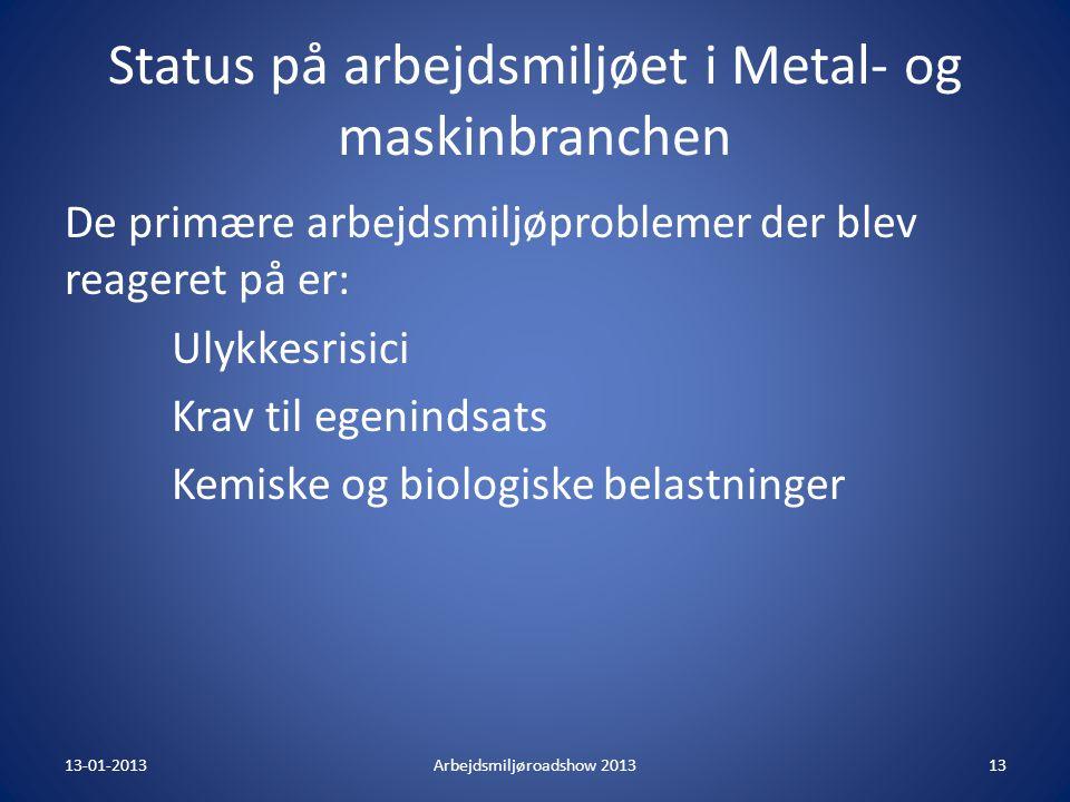 Status på arbejdsmiljøet i Metal- og maskinbranchen