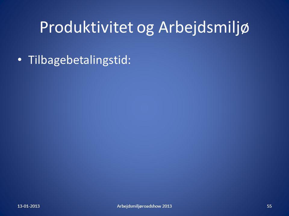 Produktivitet og Arbejdsmiljø