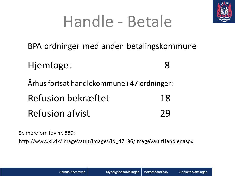 Handle - Betale BPA ordninger med anden betalingskommune Hjemtaget 8
