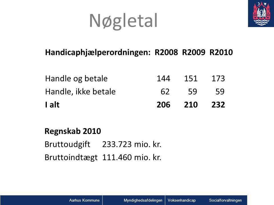 Handicaphjælperordningen: R2008 R2009 R2010