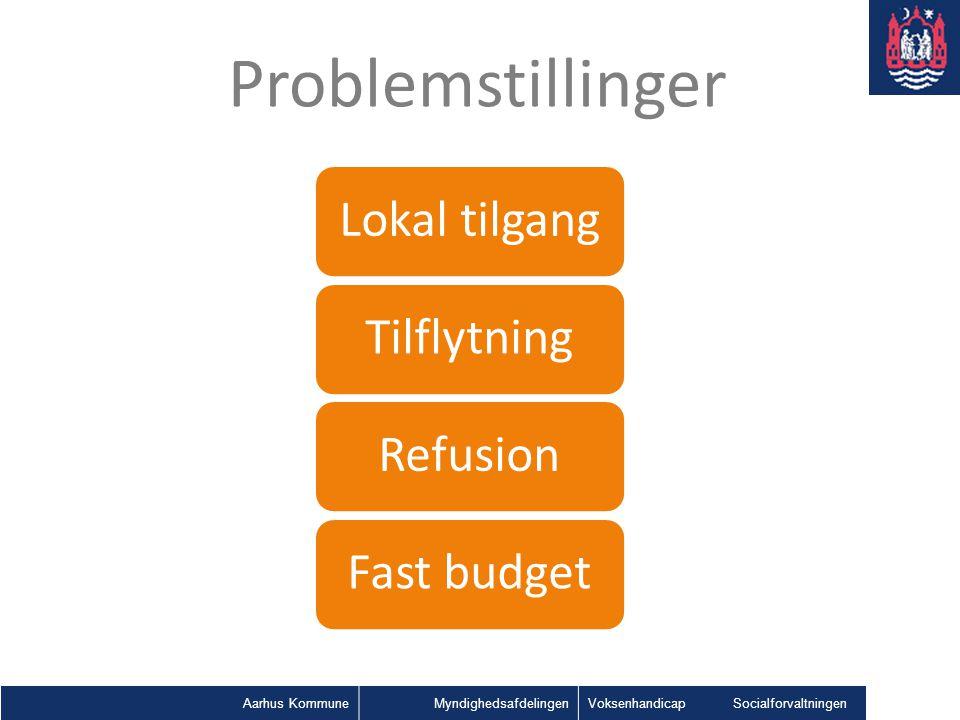 Problemstillinger Lokal tilgang Tilflytning Refusion Fast budget
