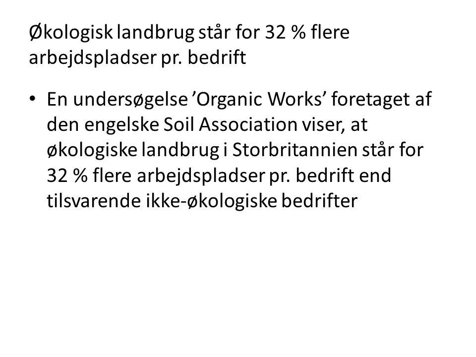 Økologisk landbrug står for 32 % flere arbejdspladser pr. bedrift