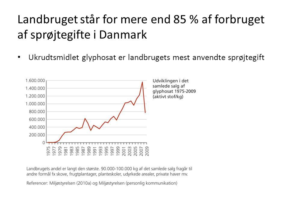 Landbruget står for mere end 85 % af forbruget af sprøjtegifte i Danmark