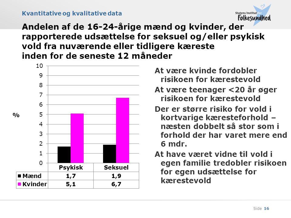 Andelen af de 16-24-årige mænd og kvinder, der rapporterede udsættelse for seksuel og/eller psykisk vold fra nuværende eller tidligere kæreste inden for de seneste 12 måneder