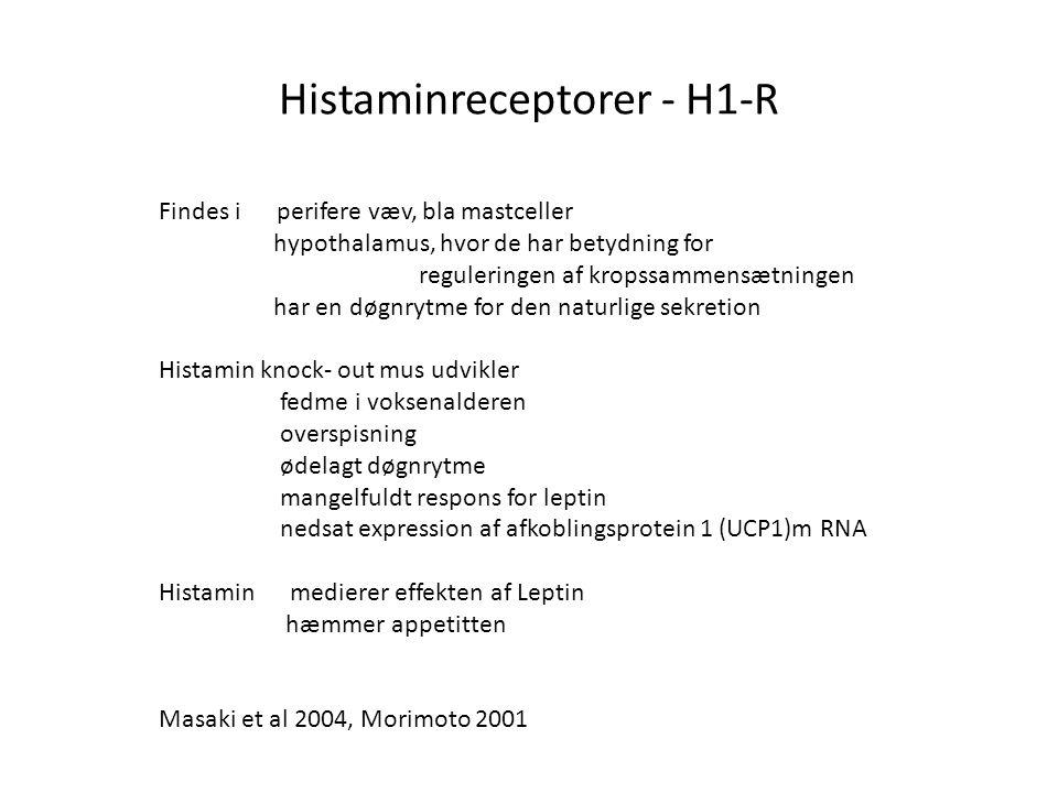 Histaminreceptorer - H1-R