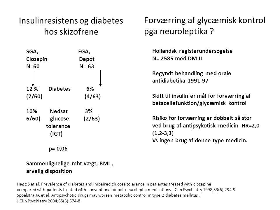 Insulinresistens og diabetes hos skizofrene