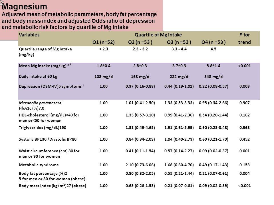 Magnesium . Daily intake at 60 kg