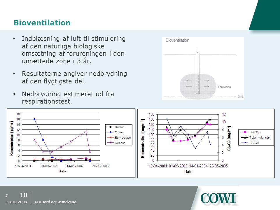 Bioventilation Indblæsning af luft til stimulering af den naturlige biologiske omsætning af forureningen i den umættede zone i 3 år.