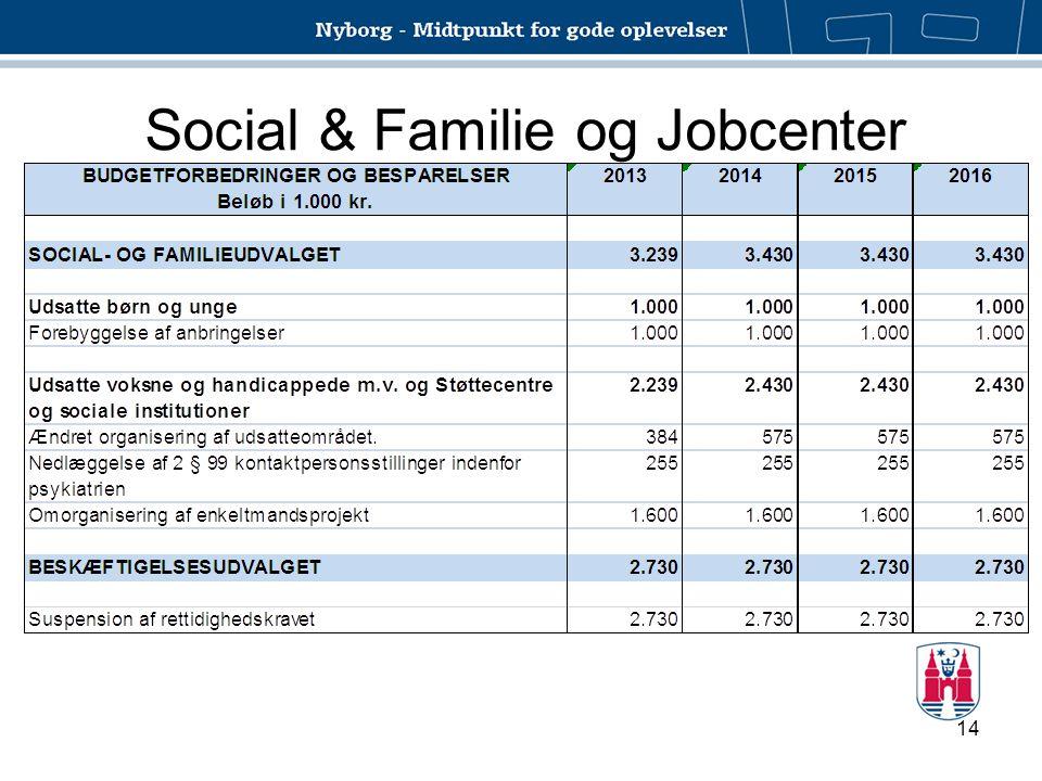 Social & Familie og Jobcenter