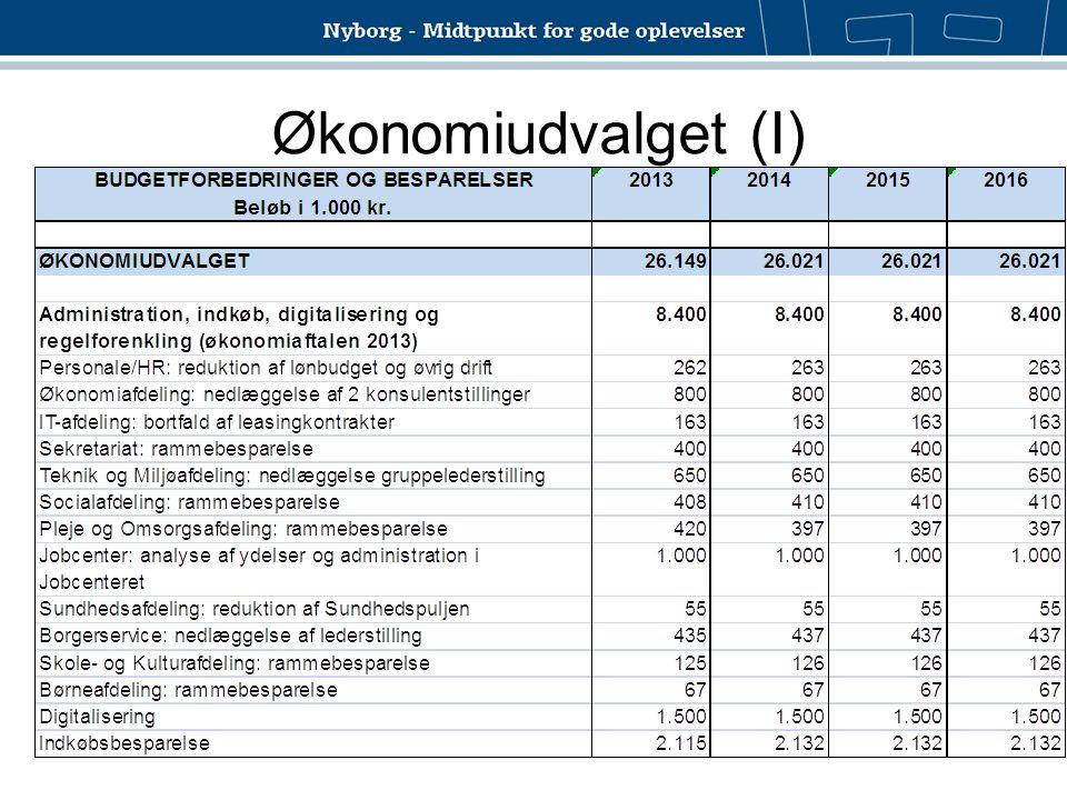 Økonomiudvalget (I)