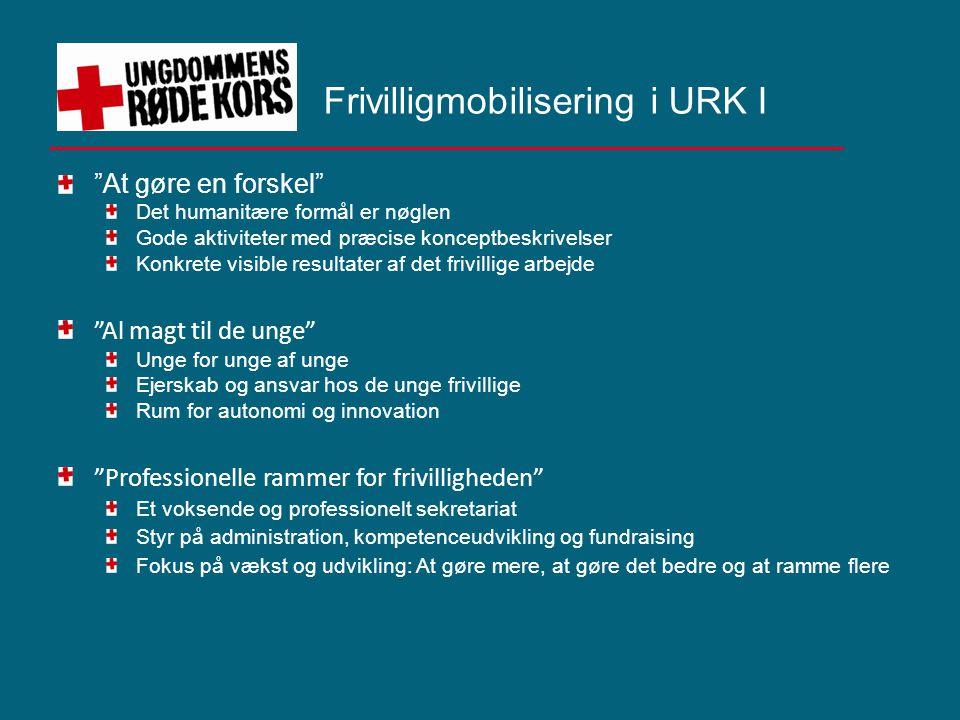 Frivilligmobilisering i URK I