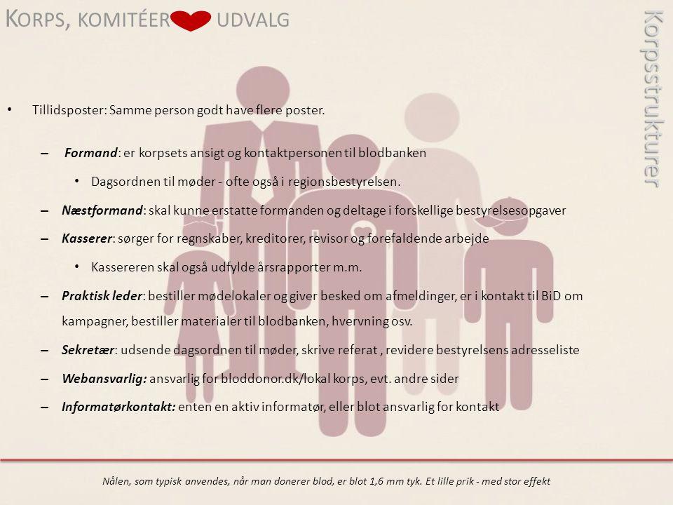 Korps, komitéer og udvalg