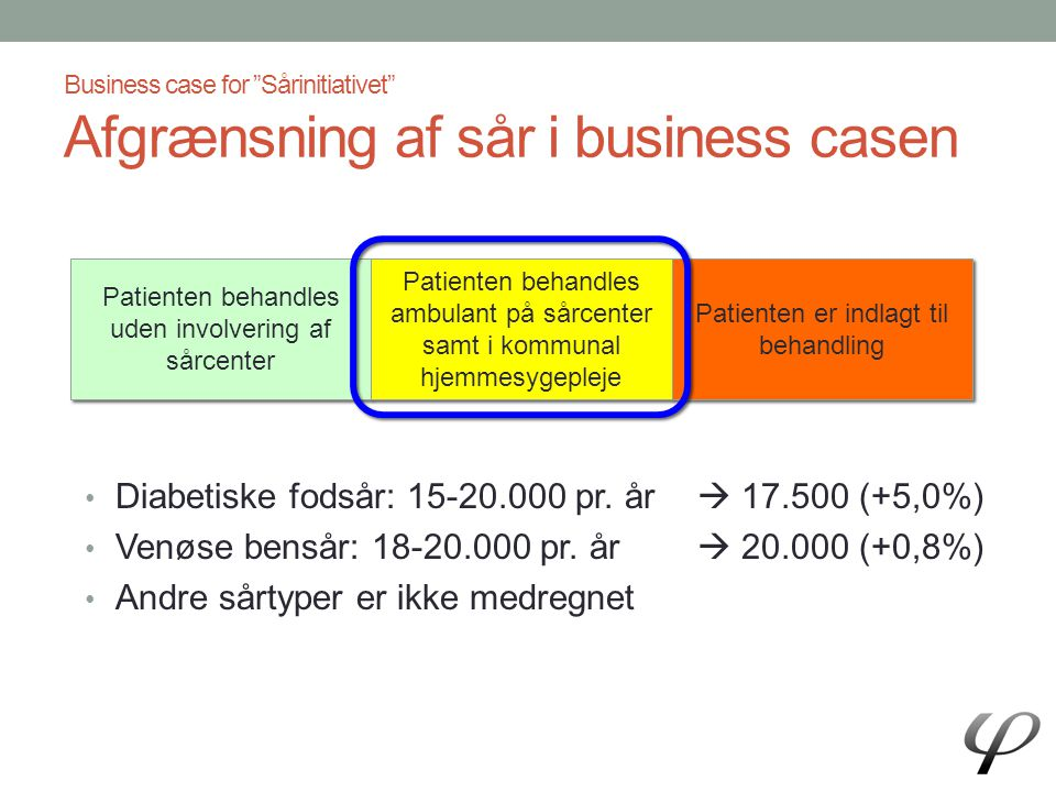 Business case for Sårinitiativet Afgrænsning af sår i business casen
