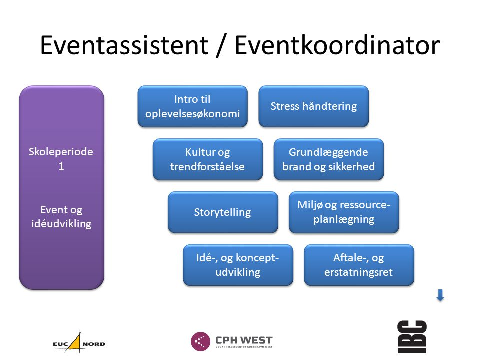 Eventassistent / Eventkoordinator