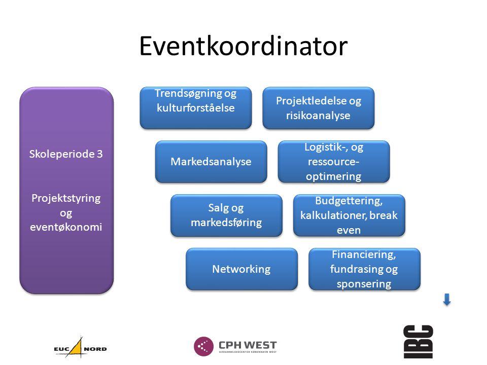 Eventkoordinator Trendsøgning og kulturforståelse