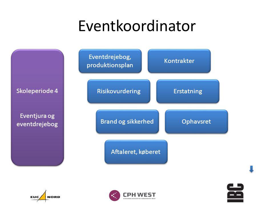 Eventkoordinator Skoleperiode 4 Eventjura og eventdrejebog
