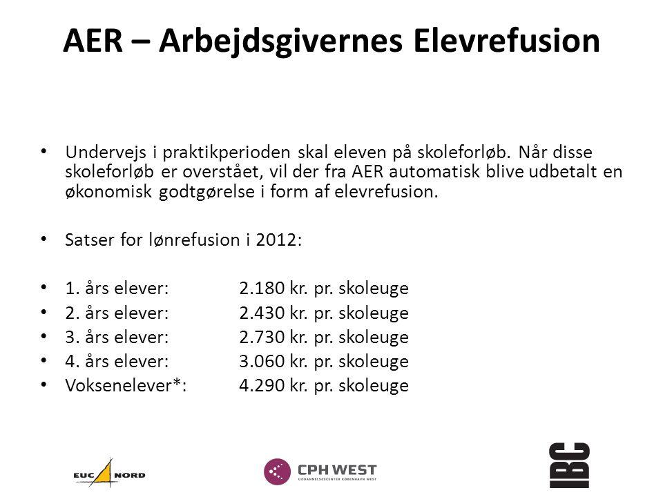 AER – Arbejdsgivernes Elevrefusion