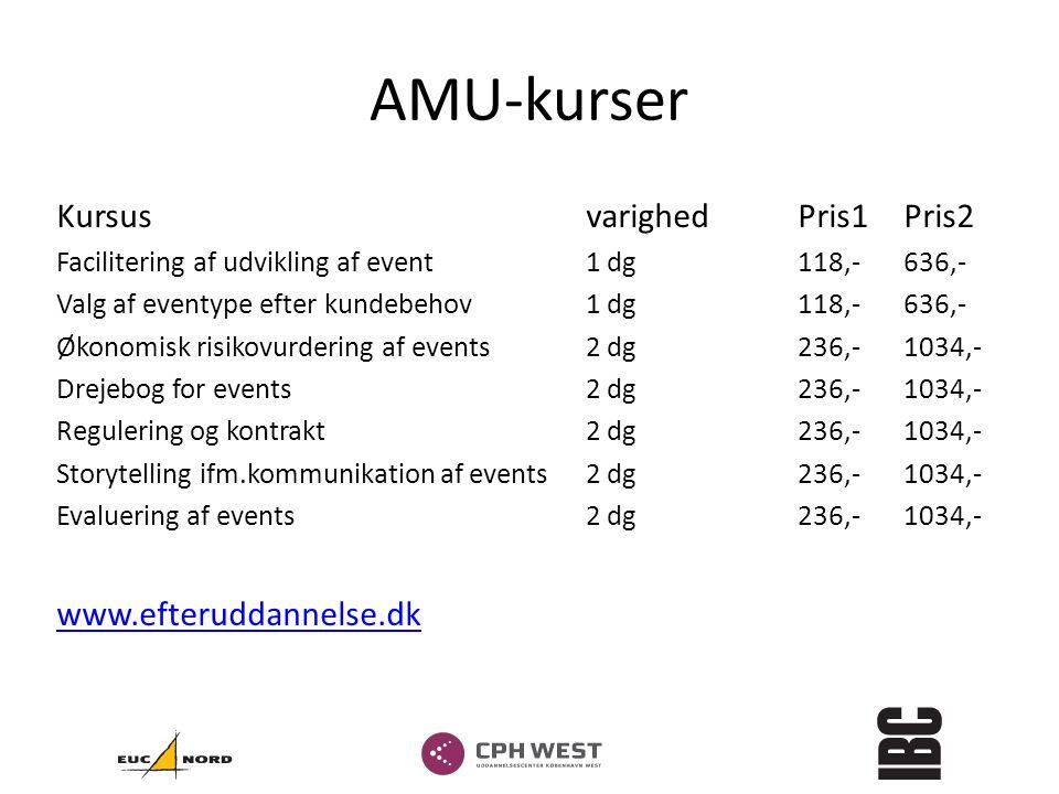 AMU-kurser Kursus varighed Pris1 Pris2 www.efteruddannelse.dk