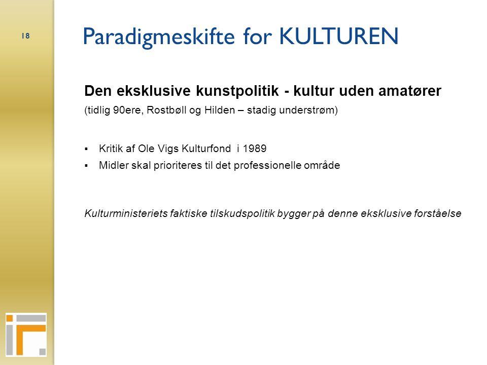 Paradigmeskifte for KULTUREN