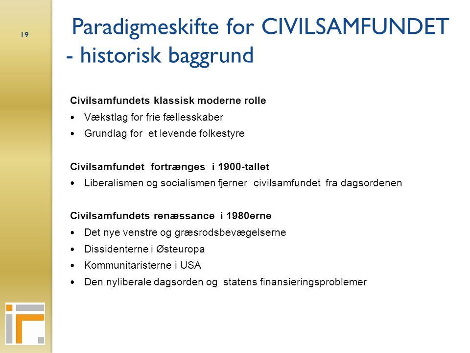 Paradigmeskifte for CIVILSAMFUNDET - historisk baggrund