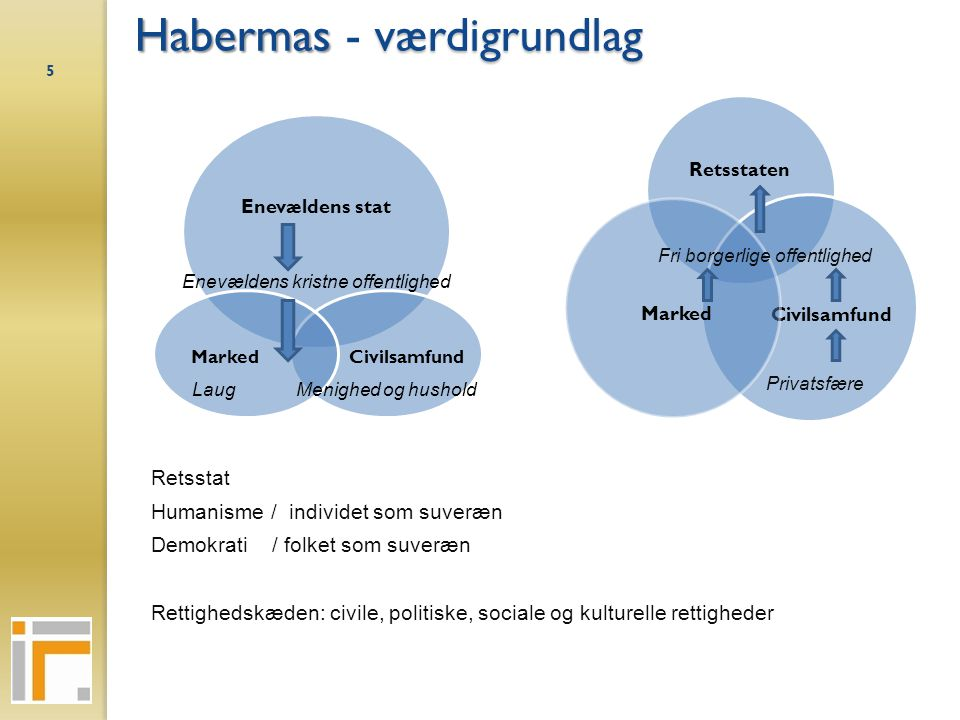 Habermas - værdigrundlag