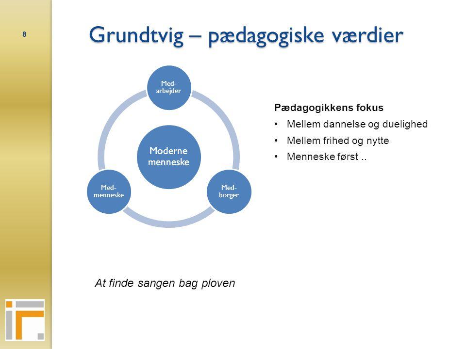 Grundtvig – pædagogiske værdier