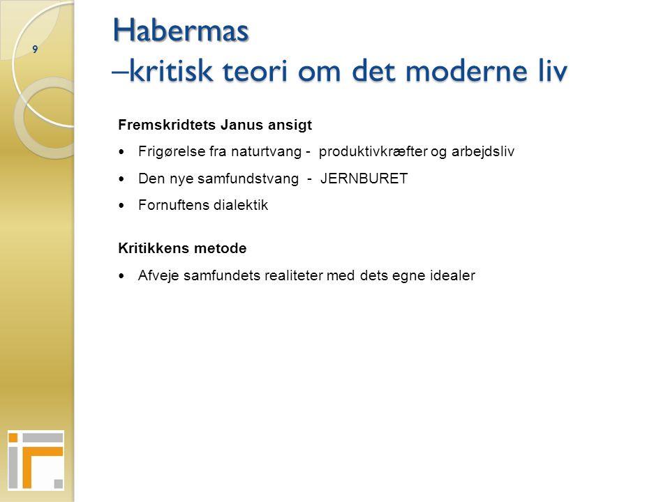 Habermas –kritisk teori om det moderne liv