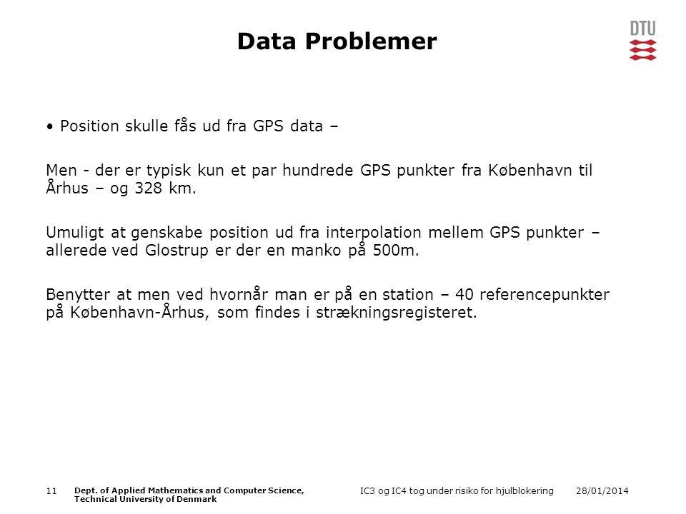 Data Problemer Position skulle fås ud fra GPS data –