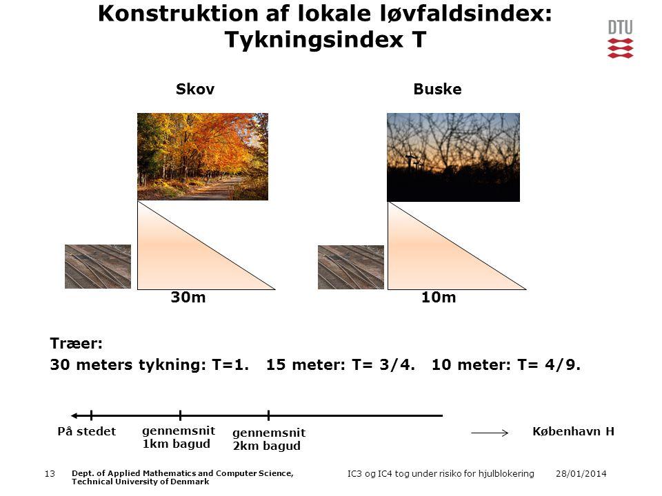 Konstruktion af lokale løvfaldsindex: Tykningsindex T