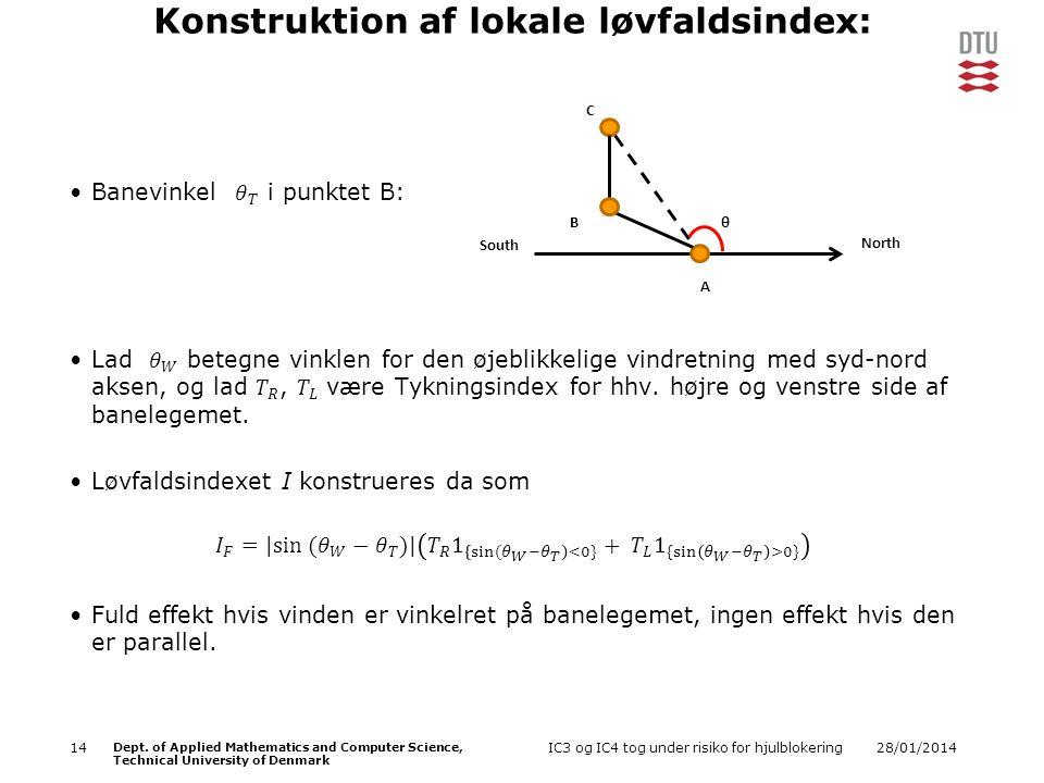 Konstruktion af lokale løvfaldsindex: