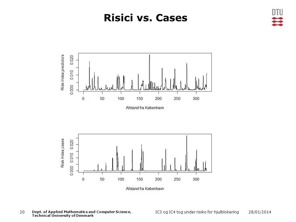 Risici vs. Cases