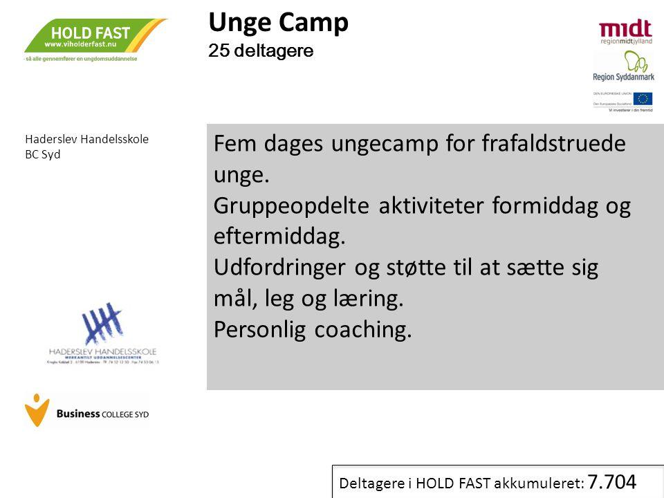 Unge Camp Fem dages ungecamp for frafaldstruede unge.