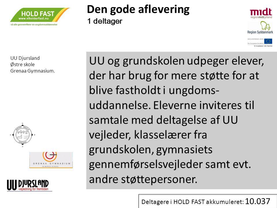 Den gode aflevering 1 deltager. UU Djursland. Østre skole. Grenaa Gymnasium.