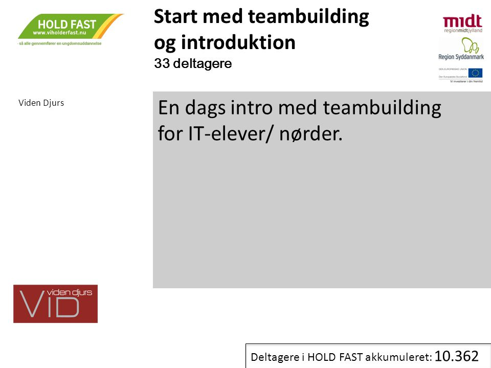 Start med teambuilding og introduktion