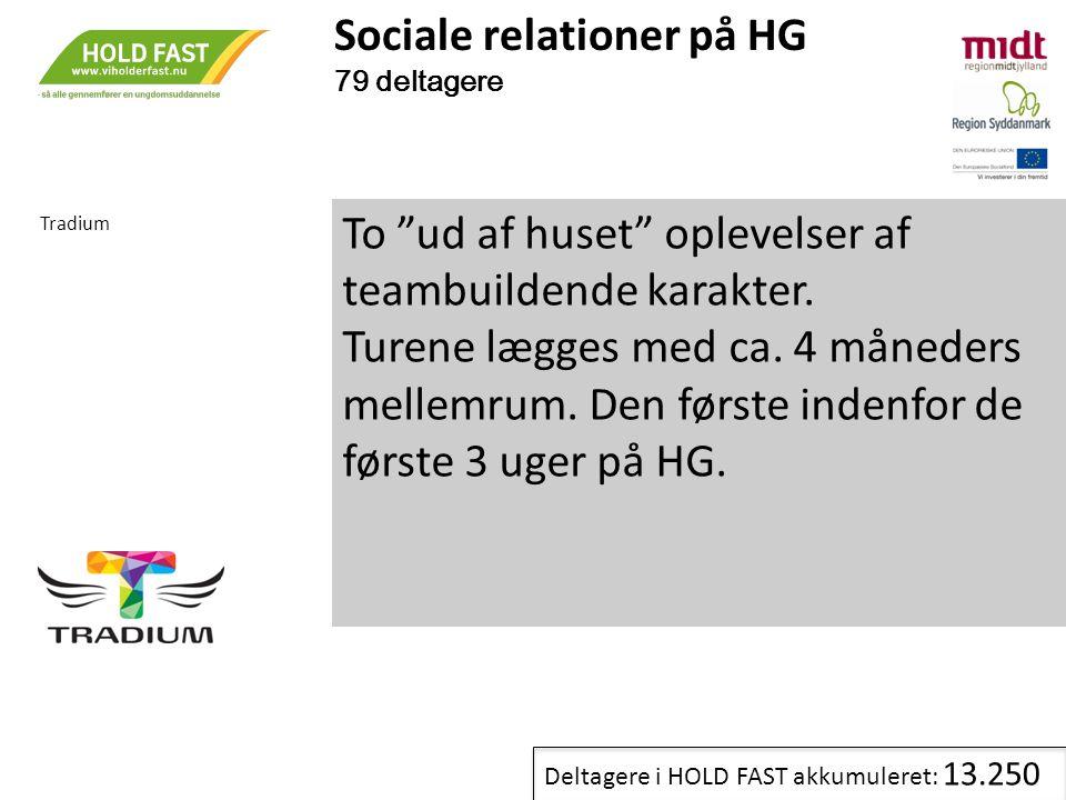 Sociale relationer på HG