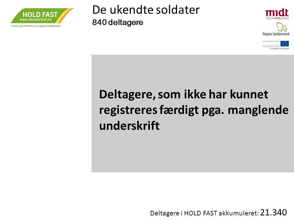 De ukendte soldater 840 deltagere. Deltagere, som ikke har kunnet registreres færdigt pga. manglende underskrift.