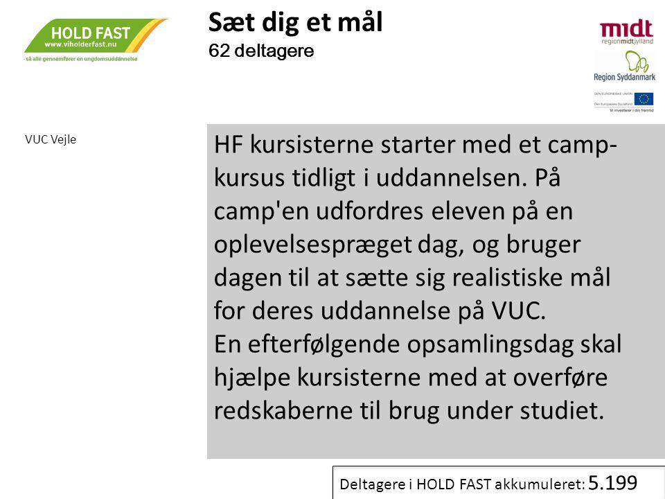 Sæt dig et mål 62 deltagere. VUC Vejle.