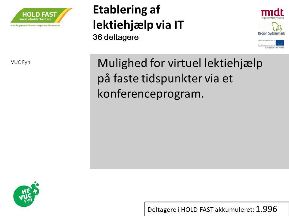 Etablering af lektiehjælp via IT
