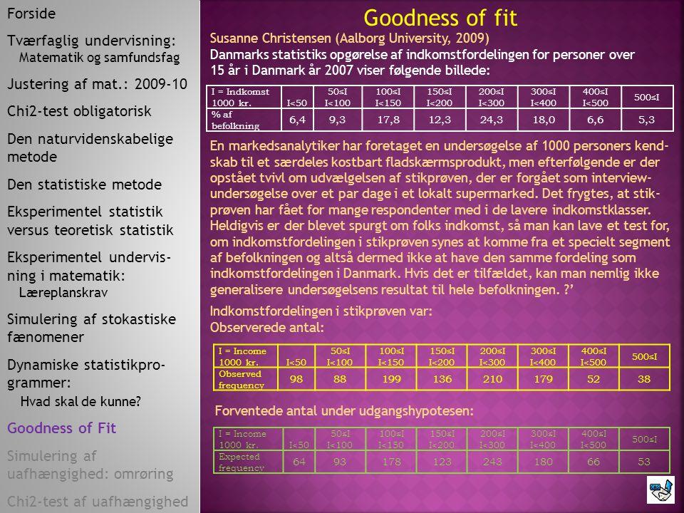 Goodness of fit Forside Tværfaglig undervisning: