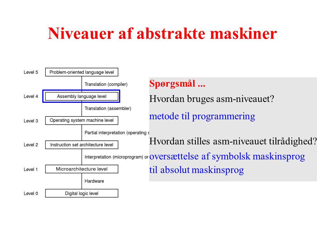 Niveauer af abstrakte maskiner