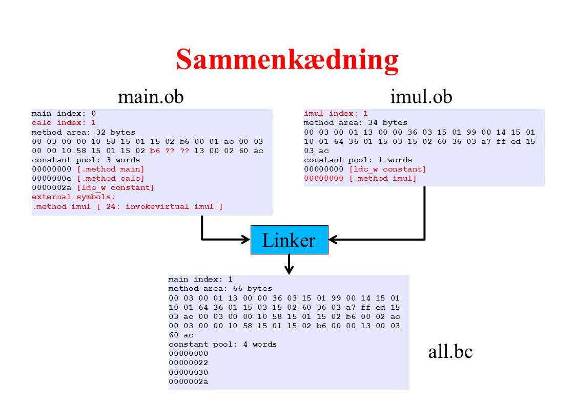 Sammenkædning main.obj imul.obj Linker all.bc main index: 1