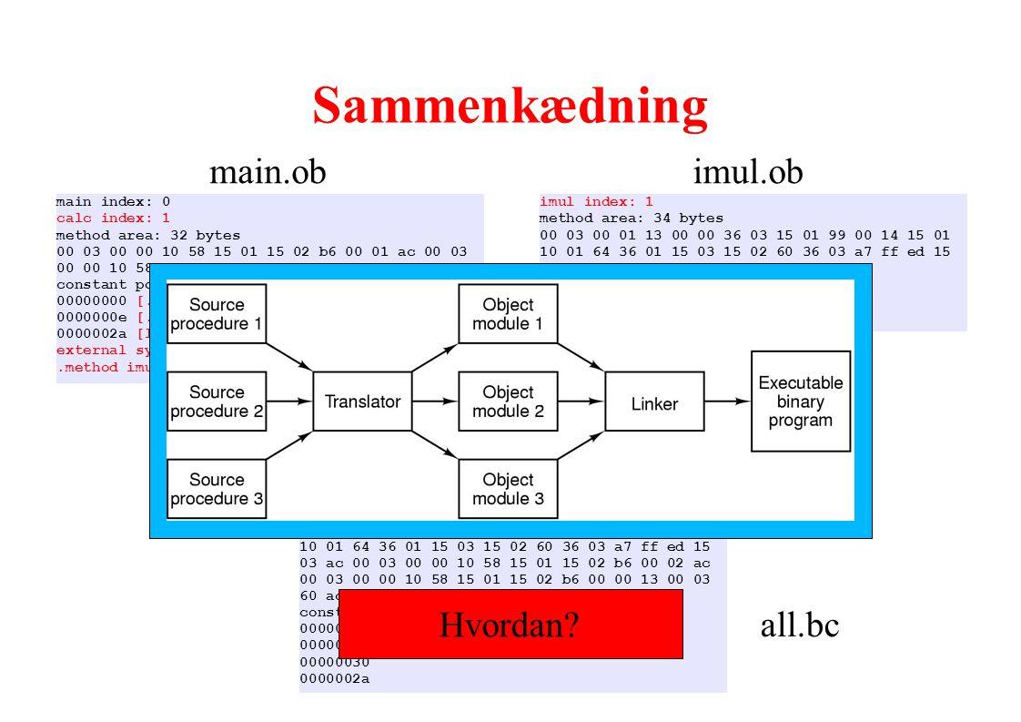 Sammenkædning main.obj imul.obj Linker all.bc Hvordan main index: 1