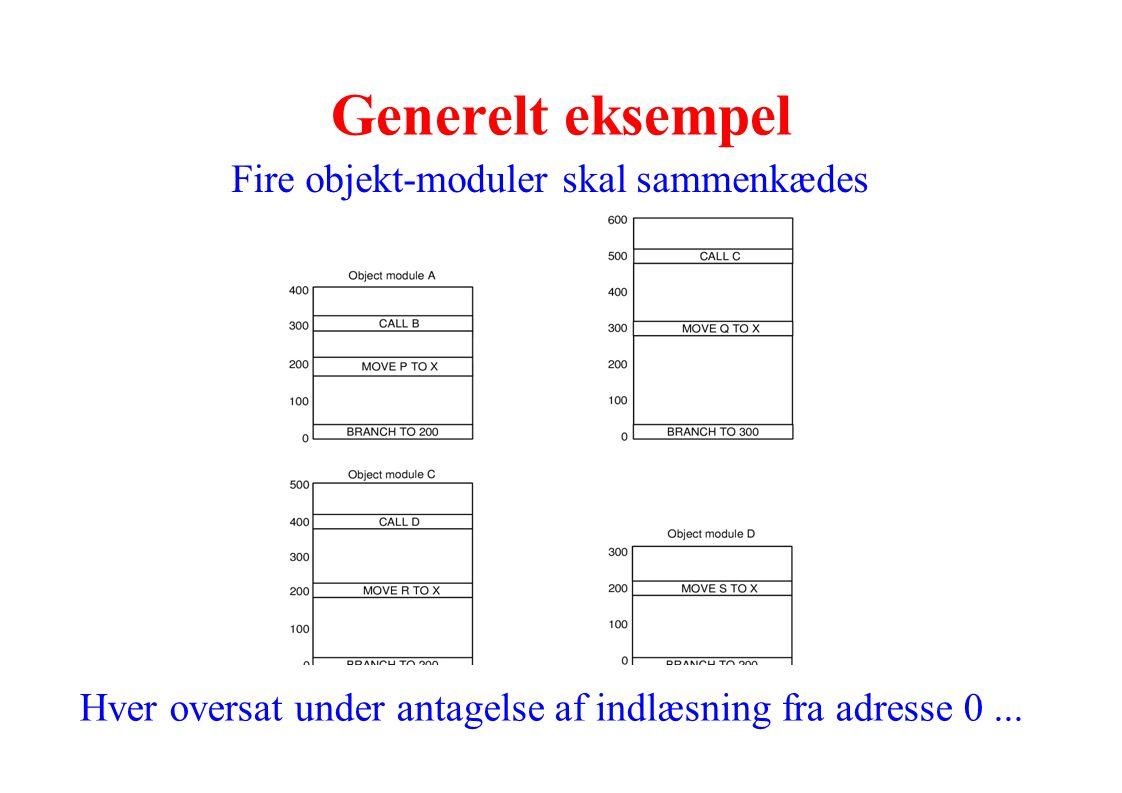 Generelt eksempel Fire objekt-moduler skal sammenkædes