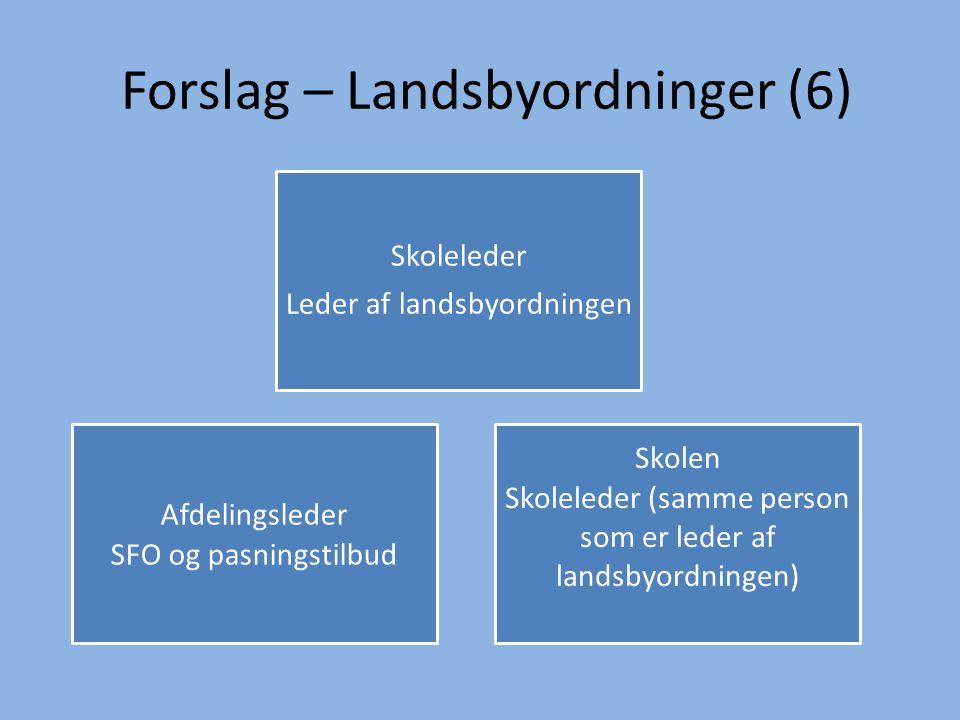 Forslag – Landsbyordninger (6)