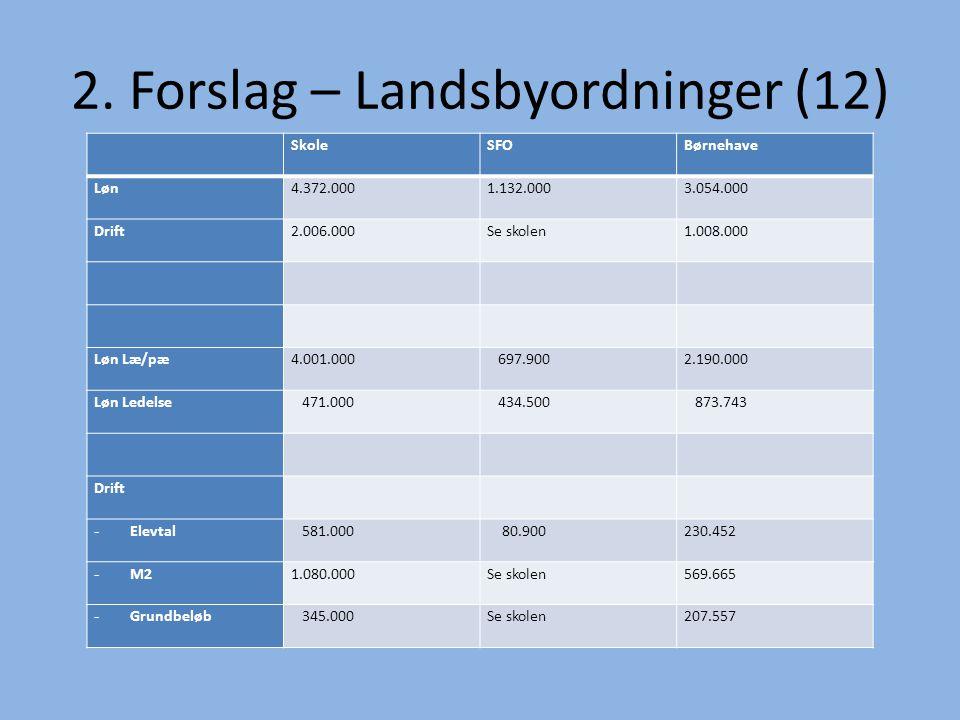 2. Forslag – Landsbyordninger (12)