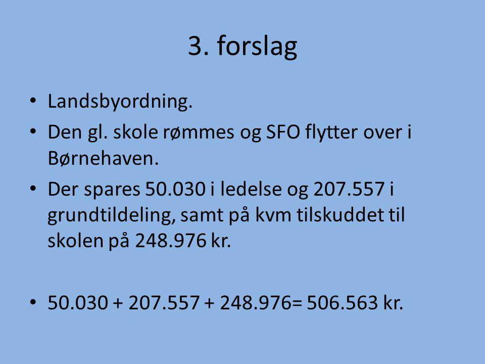 3. forslag Landsbyordning.