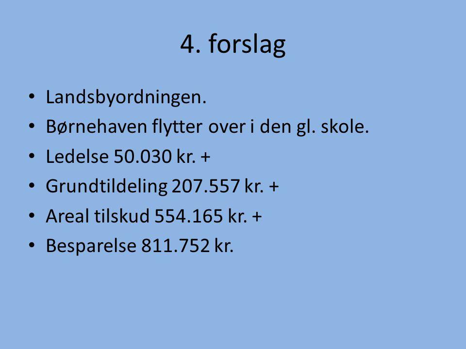 4. forslag Landsbyordningen. Børnehaven flytter over i den gl. skole.